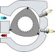rx7 rotary engine animation photo s album number 2511