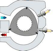 mazda rotary engine gif rx7 rotary engine animation photo s album number 2511