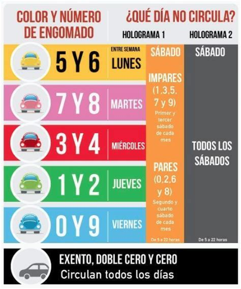precio verificacion 2016 newhairstylesformen2014com calendario 2016 del estado de mexico vehicular