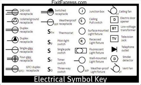 house wiring electrical symbols wiring diagrams for homes electricidad pinterest symbols home and home repair