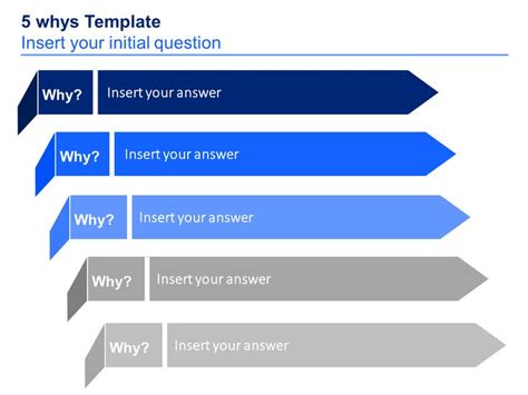 8 Best 5 Whys Problem Solving Templates In Powerpoint Images On Pinterest 5 Whys Problem 5 Why Analysis Template Excel