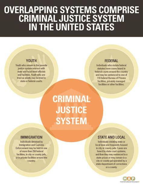 Referral Order Criminal Record 490 Best Criminal Justice Images On Criminal Justice Actus Reus And Crime