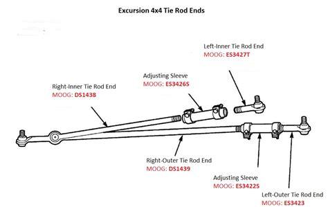 tie rod diagram 2001 ford f350 front end diagram autos post