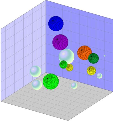 3d graphing groundwatersoftware grapher an intuitive 2d 3d