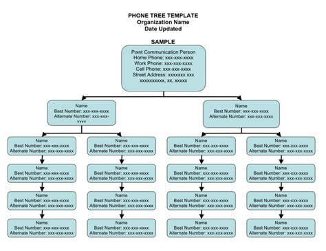 phone tree template phone tree template in word and pdf formats
