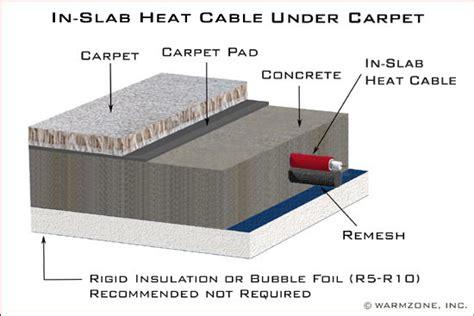 Carpet Over Concrete Slab   Shapeyourminds.com