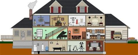 Cross Section Of House by Services