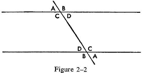 bernhard riemann v is planning to take a sunday lobachevski non euclidean geometry 2