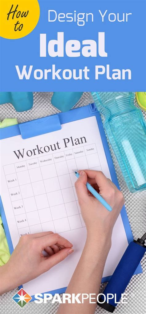 make your workout playlist shape s best workout songs how to design your ideal workout plan your workout plan