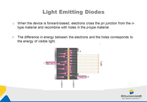 organic light emitting diodes oleds materials devices and applications light emitting diodes materials 28 images led a professional manufacturer and provider of