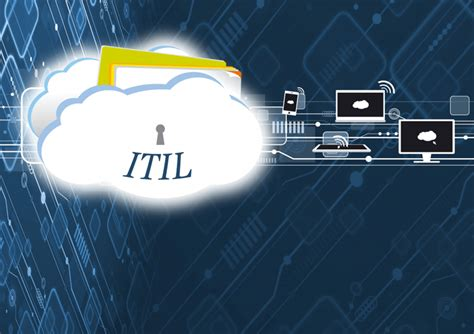 Free Cloud Based Help Desk by 4 For Integrating Itil And The Cloud Giva
