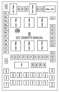 ford fuse box diagram welcome to my site