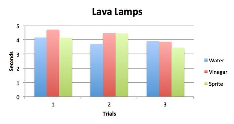 Lava L Ingredients by Diagram Of Lava L Diagram Of Gold Elsavadorla