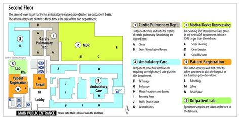 Floor Plan Of A Hospital by Vjh Maps Amp Wayfinding