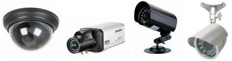 digital tv antennas cctv canberra security cameras
