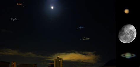 saturn in saturn in the sky www pixshark images galleries