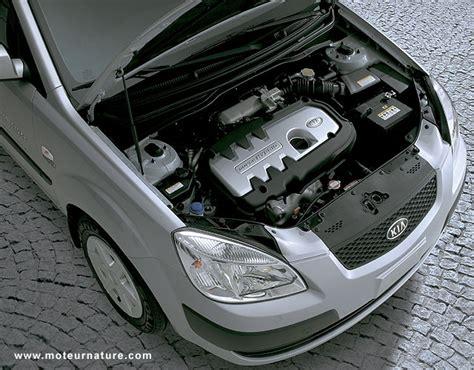Kia Big Kia Hybride Battue Par Le Diesel