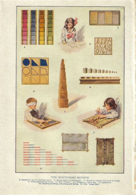 Montessori Theory Essay by 126 Best Vintage Montessori Images On Montessori Classroom Furniture And