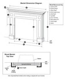 Poplar Wainscoting Fireplace Mantels Builder Mantels Sterling Mantelcraft