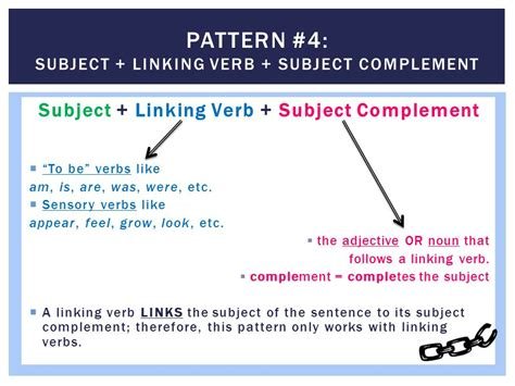 sentence pattern s lv sc sentence parts and patterns ppt video online download