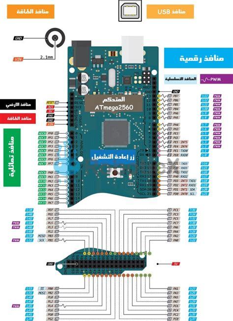 arduino mega roboticx