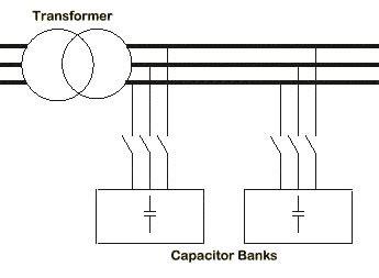 troubleshooting capacitor banks power factor correction polytechnic hub