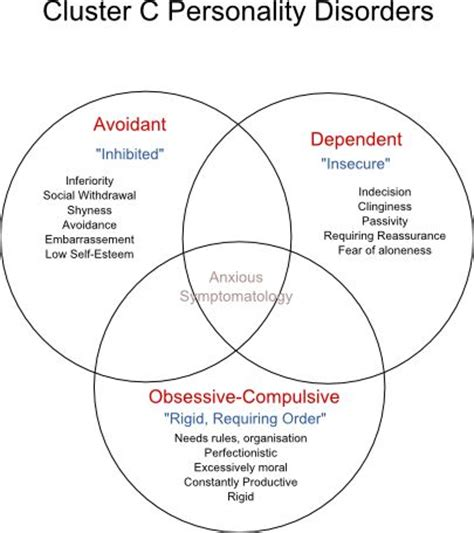 abnormalpsych personality a brief and informal guide to personality disorders