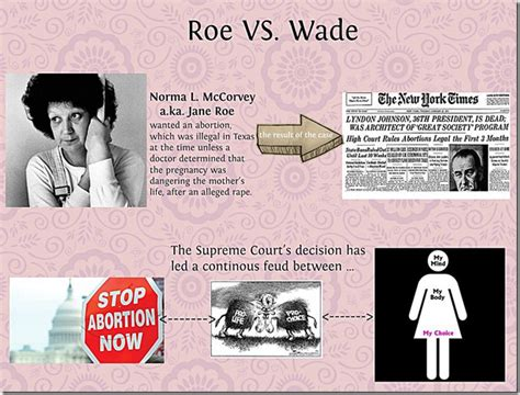 Roe V Wade Essay by Write Essay Sle Premier Unique School Writings And Services