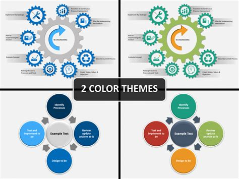 business process reengineering template business process re engineering powerpoint template