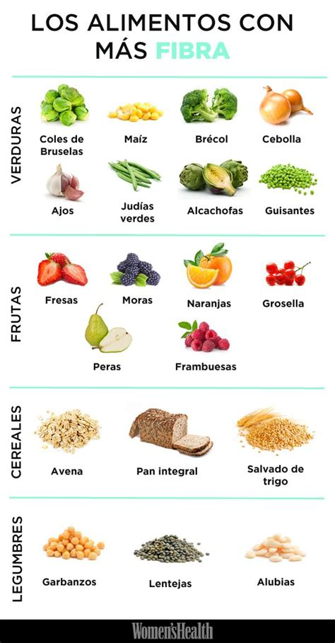 alimentos laxantes rapidos tipos de laxantes 191 con cu 193 l te quedas dietas sanas para