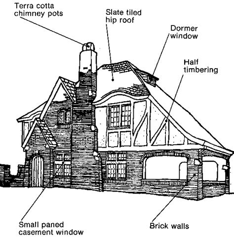 My Two Cents I M All About Tudor Style Houses Architectural Design Attributes Are Divided In