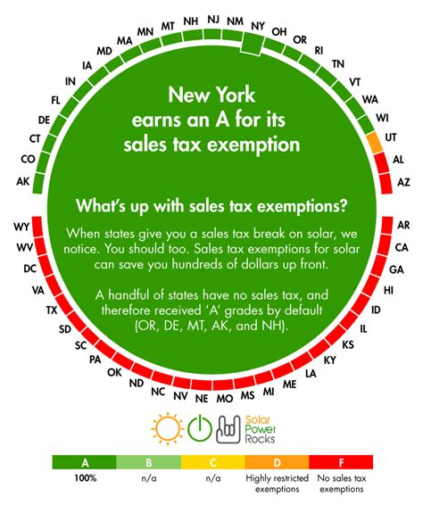 new york taxes guidebook to 2018 guidebook to new york taxes books 2018 guide to new york home solar incentives rebates and
