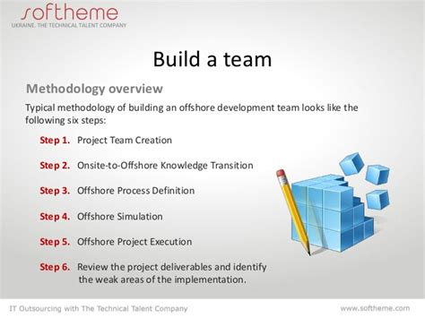 Software Outsourcing: Outsource Your Project or Build a Team
