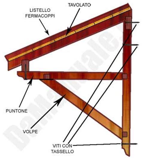 costruire una tettoia come costruire una tettoia in legno