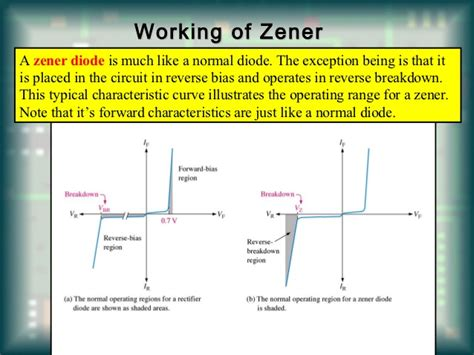 zener diode khan academy zener diode khan academy 28 images introduction to zener diodes special purpose diode