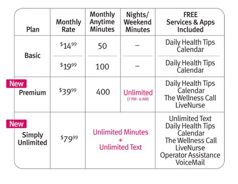 verizon wireless verizon business phone plans