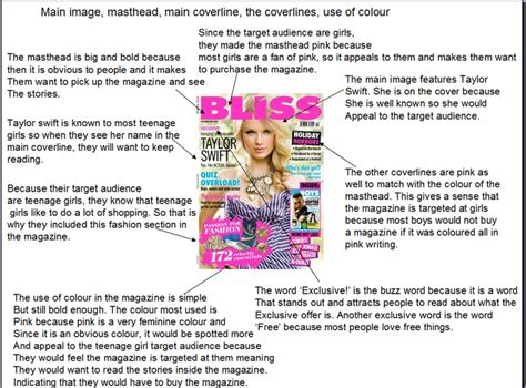 In Style New Magazine Targeting Late by My Work Letitia S