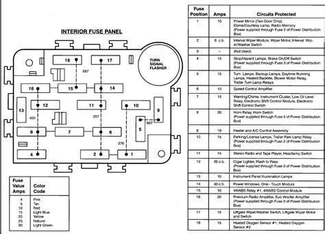 power distribution box wiring diagram ford explorer 51