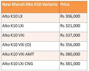 maruti new car price list 2014 maruti alto k10 new model price features pictures