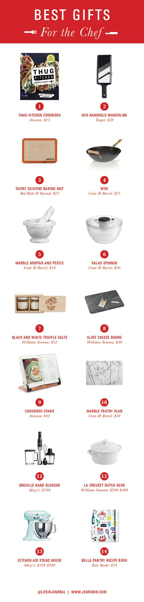 gift ideas for chefs the best gifts for the chef kitchen gift ideas