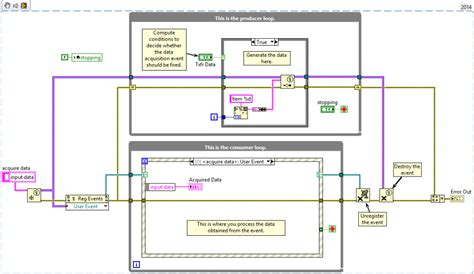 labview design pattern build a proper labview producer consumer pattern not a