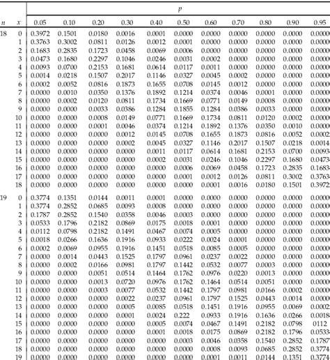 appendix a statistical tables statistics and