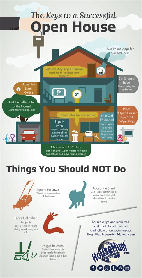 real estate open house tips tips for a successful open house infographic