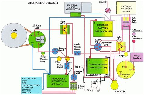 australian house wiring diagram wiring diagram and