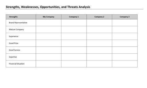 sle swot analysis template swot analysis report template 28 images swot analysis