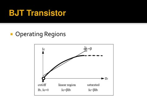 transistor ppt transistor npn ppt 28 images transistores bjt ppt descargar the npn transistor as a circuit