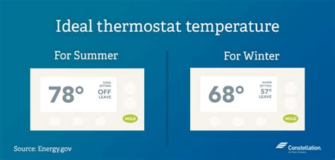 ideal living room temperature recommended living room temperature living room