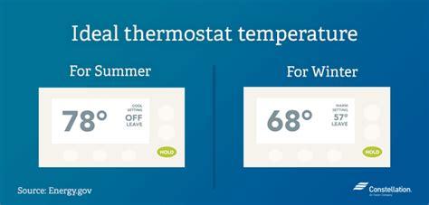 ideal room temperature ideal house temperature 28 images article ideal waiting room temperature a look at carbon