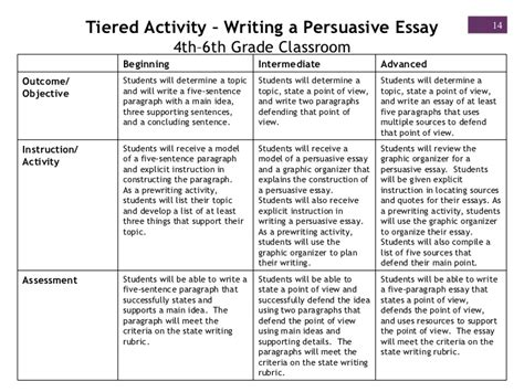 Persuasive Essay About Homework by Persuasive Writing Homework Activities