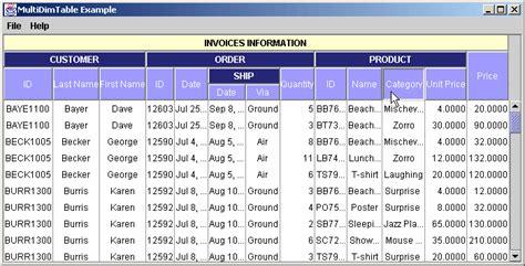 java pattern unclosed group multidimtable